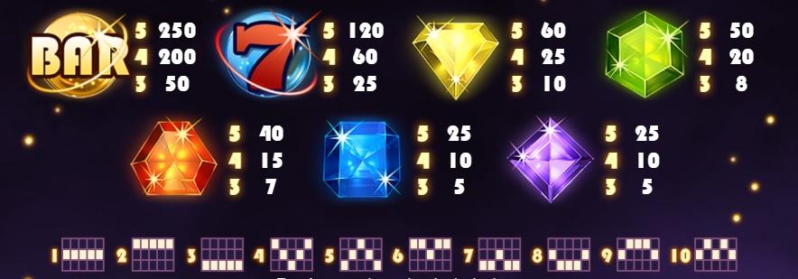 starburst slot symbols